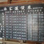 銚子のお魚、銚子電鉄のニュージンジャー号